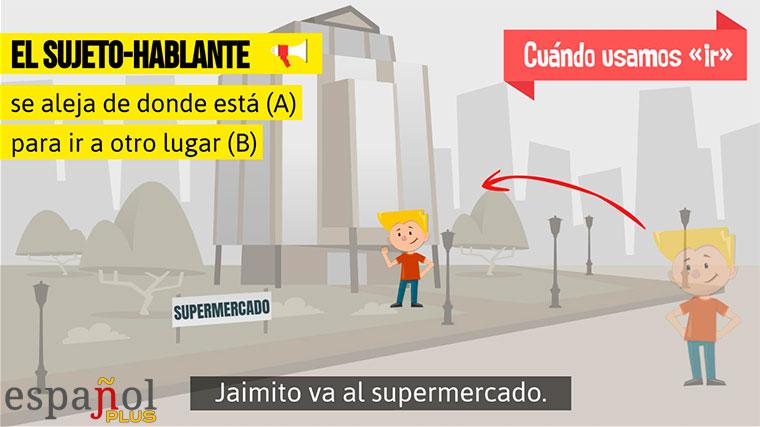 Uso del verbo «ir»: Jaimito va al supermercado