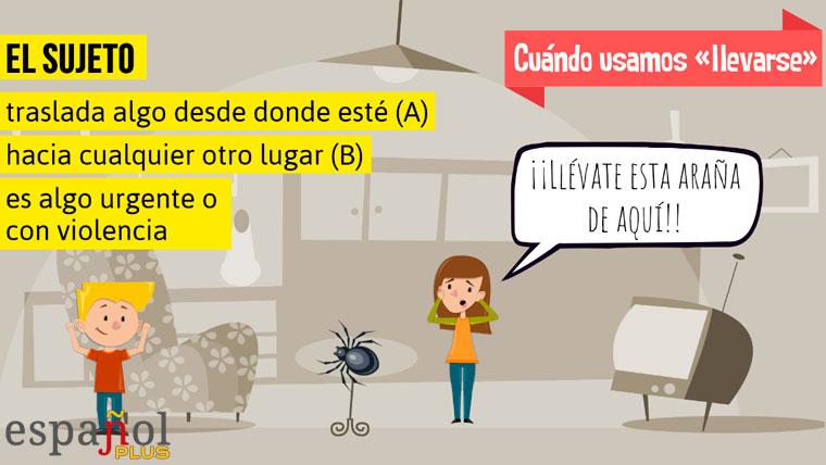 Uso del verbo «llevarse» con urgencia o violencia: ¡¡Llévate esta araña de aquí!!